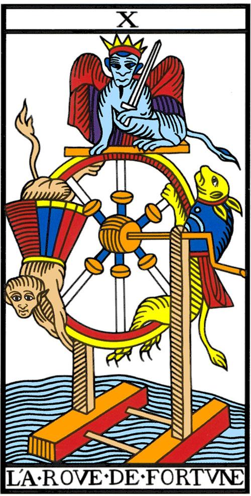 tarot online a roda da fortuna